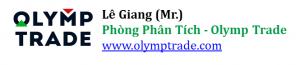 phan tich olymp trade