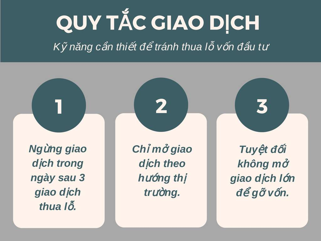 mau-quy-tac-giao-dich-forex