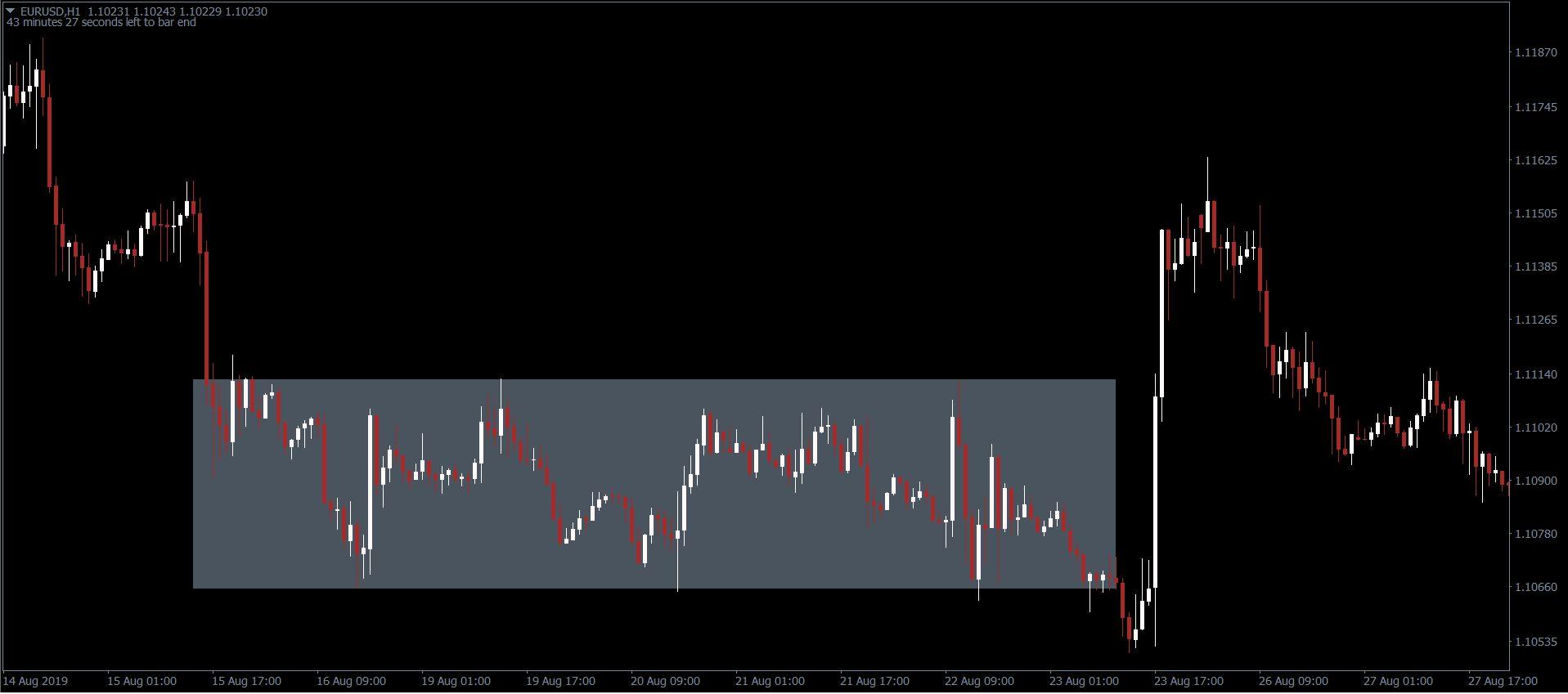 forex-olymp-trade-hinh-2