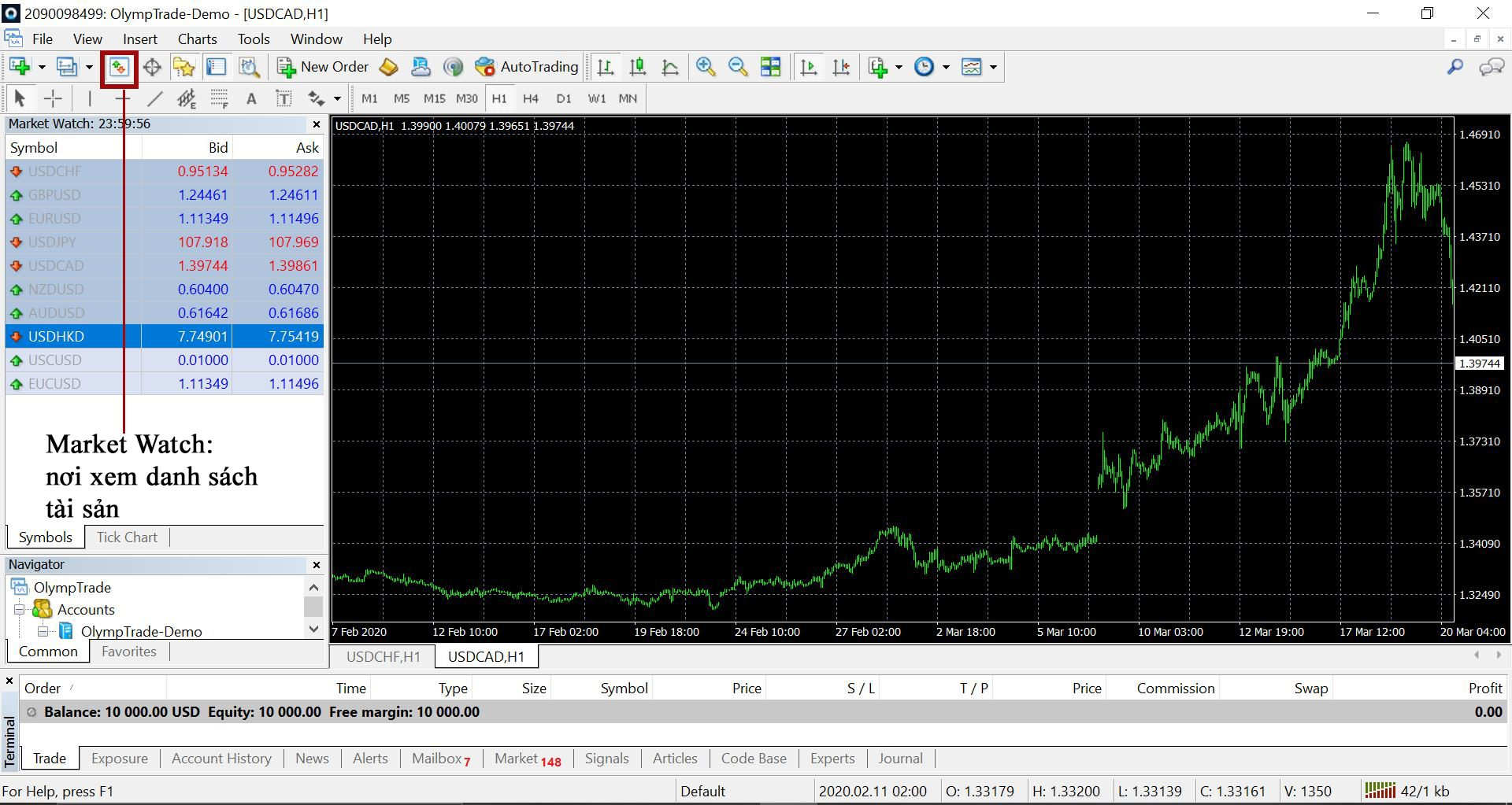Market-watch-tren-metatrader4