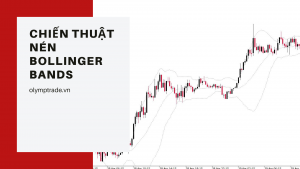 chien-thuat-giao-dich-forex-nen-bollinger-bands